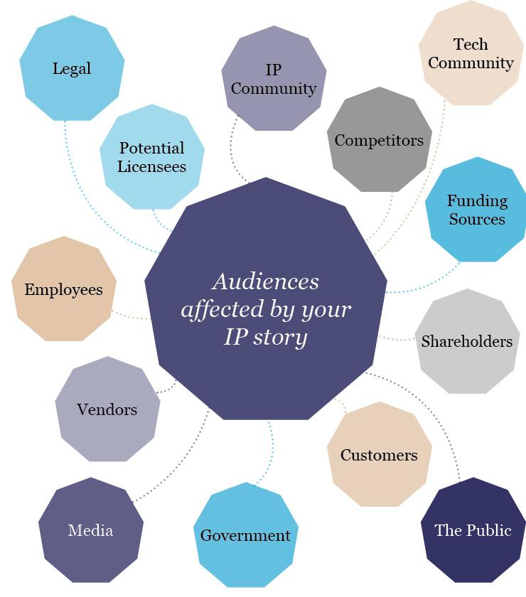 audiencesaffected